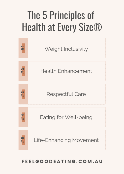 Graphic of the 5 principles of HAES